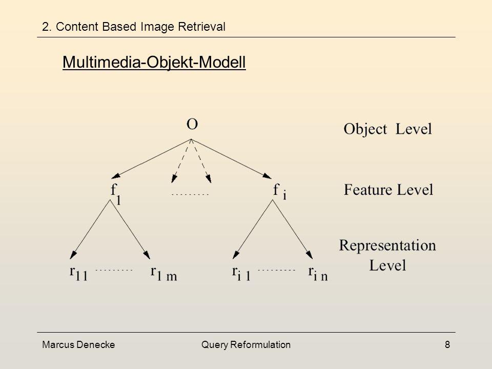 Marcus DeneckeQuery Reformulation7 Multimediaobjekt O = O (D, F, R) D = Daten, F = Merkmale, R = Repräsentationen verschiedene Medientypen verschieden