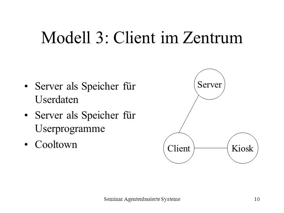 Seminar Agentenbasierte Systeme10 Modell 3: Client im Zentrum Server als Speicher für Userdaten Server als Speicher für Userprogramme Cooltown Server
