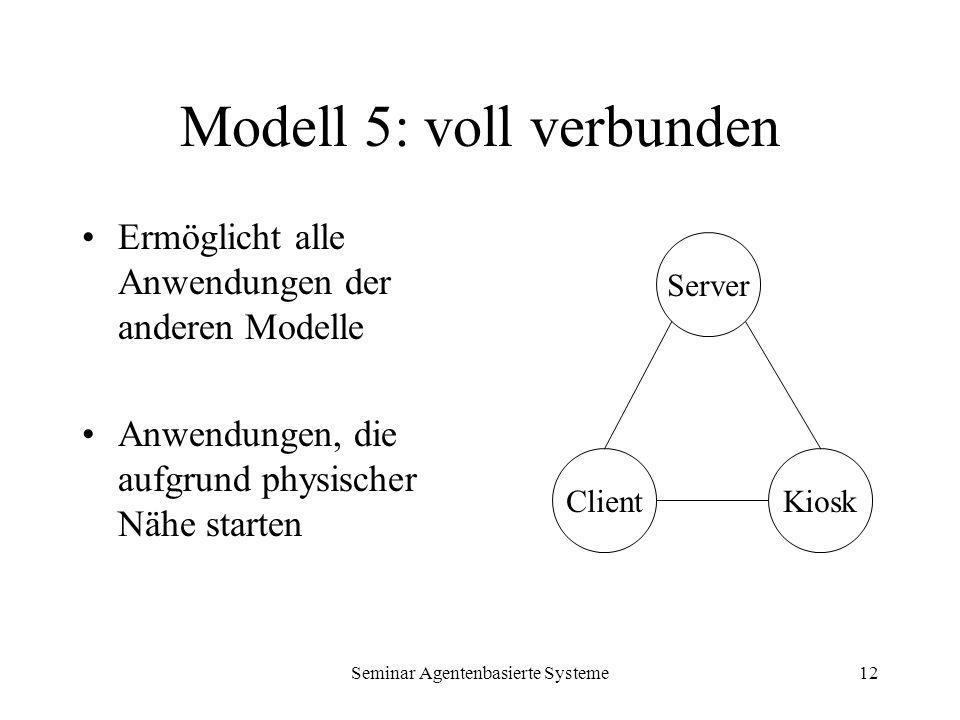 Seminar Agentenbasierte Systeme12 Modell 5: voll verbunden Ermöglicht alle Anwendungen der anderen Modelle Anwendungen, die aufgrund physischer Nähe s