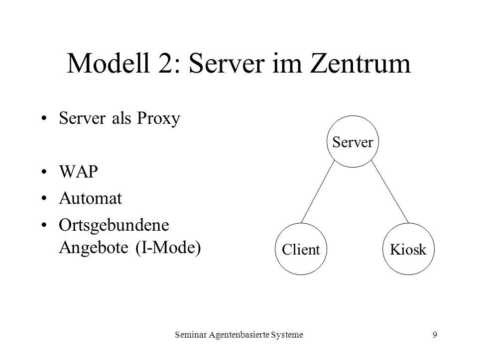 Seminar Agentenbasierte Systeme10 Modell 3: Client im Zentrum Server als Speicher für Userdaten Server als Speicher für Userprogramme Cooltown Server KioskClient