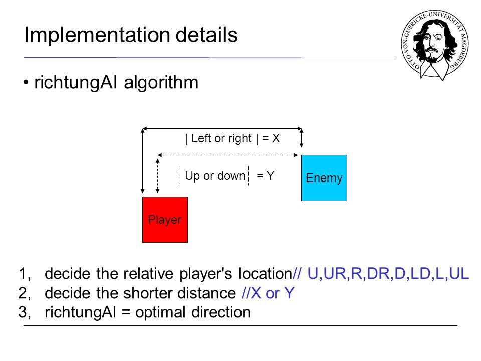 richtungAI algorithm Enemy Player | Left or right | = X Up or down = Y 1, decide the relative player s location// U,UR,R,DR,D,LD,L,UL 2, decide the shorter distance //X or Y 3, richtungAI = optimal direction Implementation details