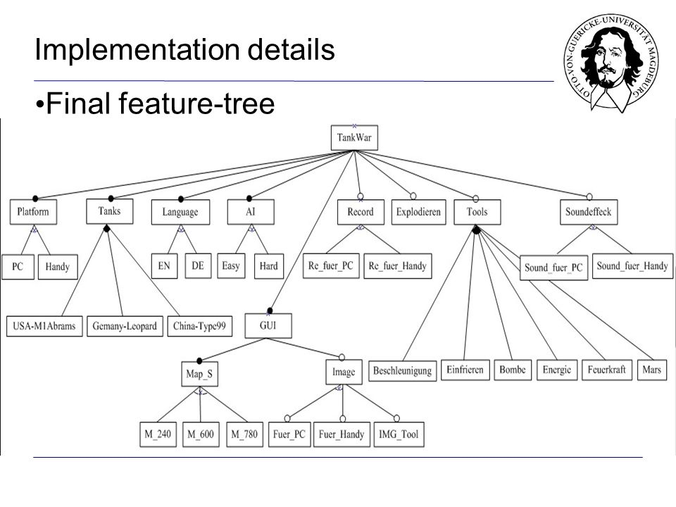 Implementation details Final feature-tree