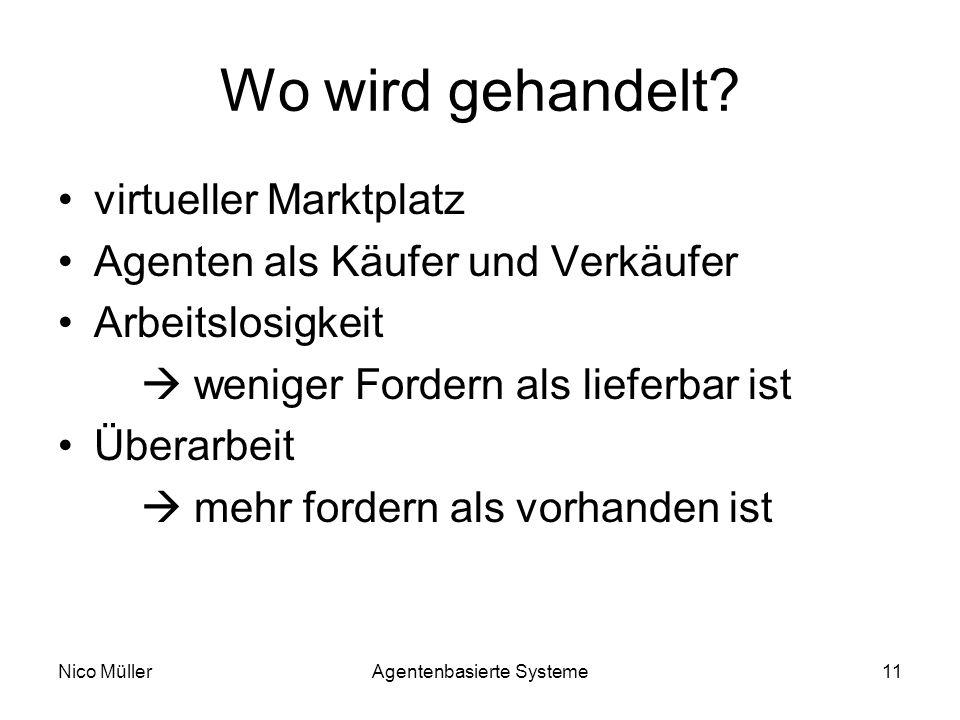 Nico MüllerAgentenbasierte Systeme11 Wo wird gehandelt.