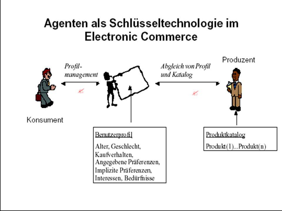 Nico MüllerAgentenbasierte Systeme7