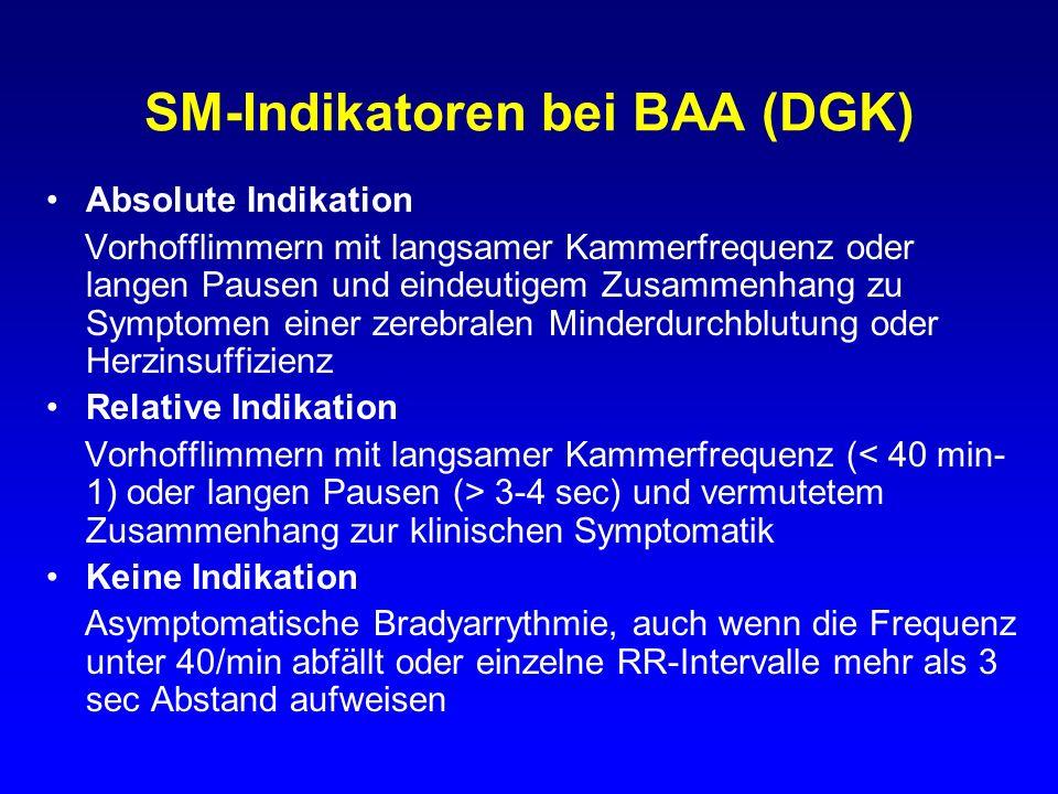 SM-Indikatoren bei BAA (DGK) Absolute Indikation Vorhofflimmern mit langsamer Kammerfrequenz oder langen Pausen und eindeutigem Zusammenhang zu Sympto