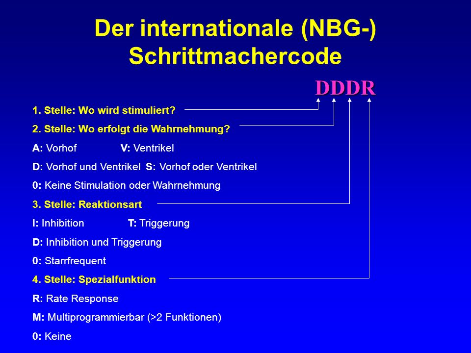 Der internationale (NBG-) Schrittmachercode 1. Stelle: Wo wird stimuliert? 2. Stelle: Wo erfolgt die Wahrnehmung? A: Vorhof V: Ventrikel D: Vorhof und