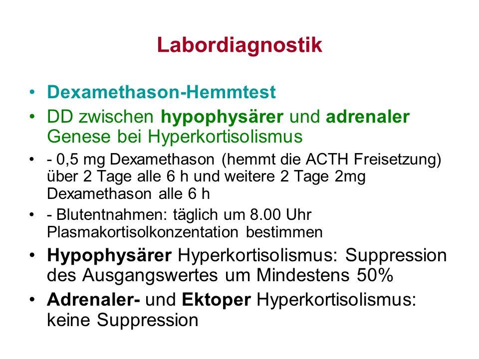 Labordiagnostik Dexamethason-Hemmtest DD zwischen hypophysärer und adrenaler Genese bei Hyperkortisolismus - 0,5 mg Dexamethason (hemmt die ACTH Freis