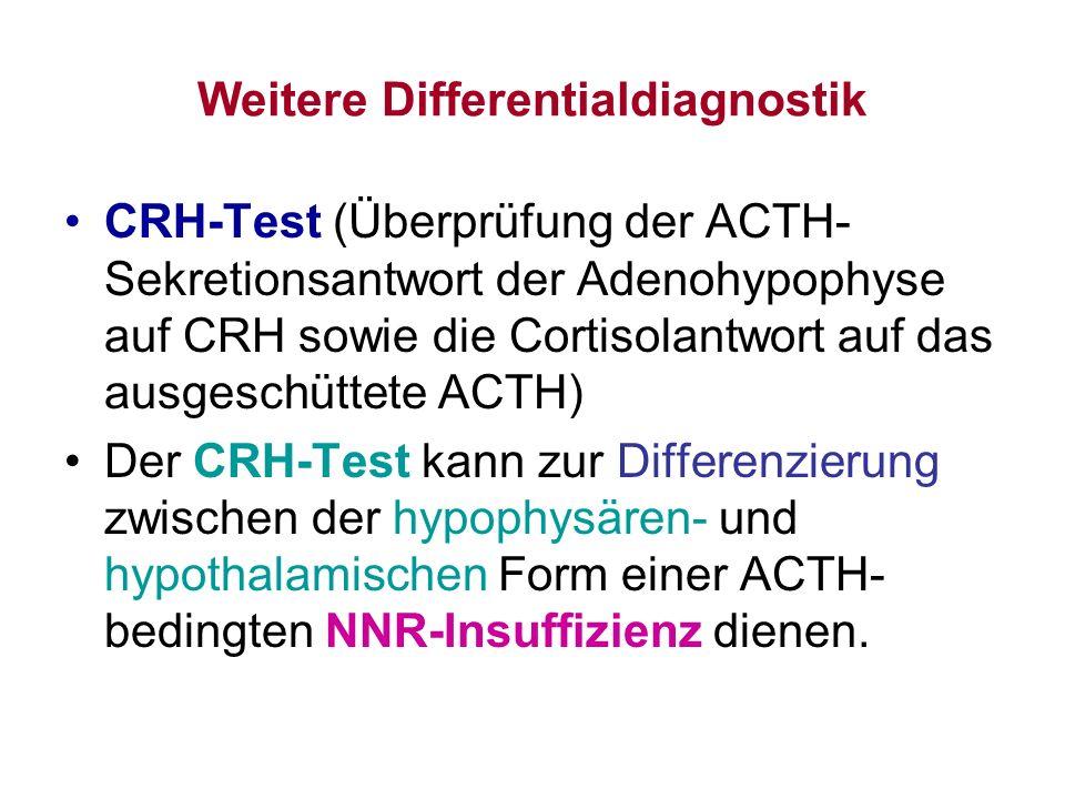 Weitere Differentialdiagnostik CRH-Test (Überprüfung der ACTH- Sekretionsantwort der Adenohypophyse auf CRH sowie die Cortisolantwort auf das ausgesch