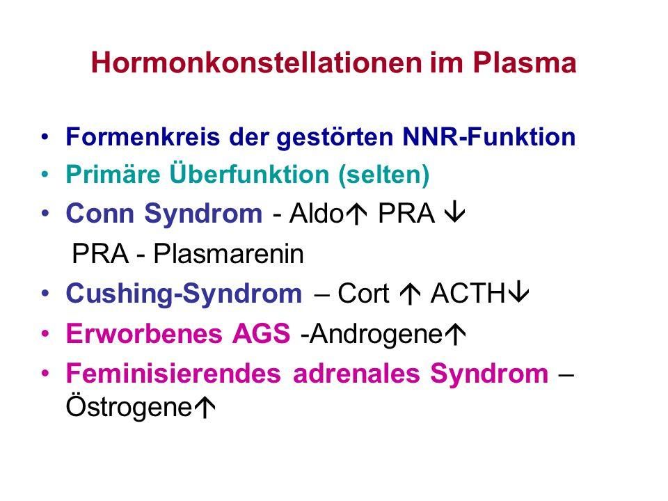 Hormonkonstellationen im Plasma Formenkreis der gestörten NNR-Funktion Primäre Überfunktion (selten) Conn Syndrom - Aldo PRA PRA - Plasmarenin Cushing