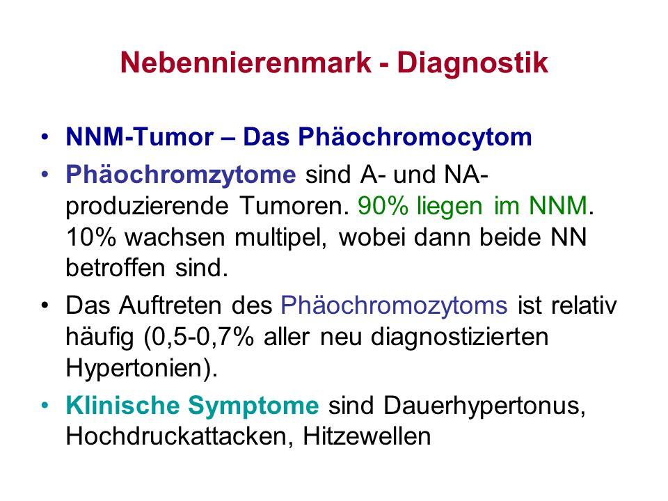 Nebennierenmark - Diagnostik NNM-Tumor – Das Phäochromocytom Phäochromzytome sind A- und NA- produzierende Tumoren. 90% liegen im NNM. 10% wachsen mul