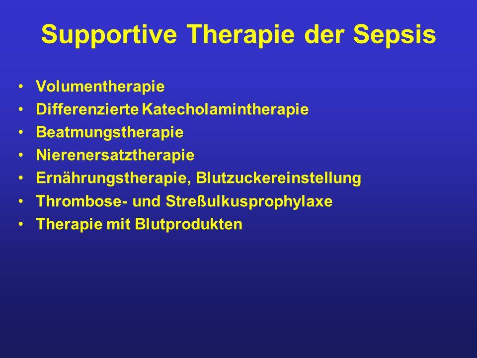 Supportive Therapie der Sepsis Volumentherapie Differenzierte Katecholamintherapie Beatmungstherapie Nierenersatztherapie Ernährungstherapie, Blutzuck