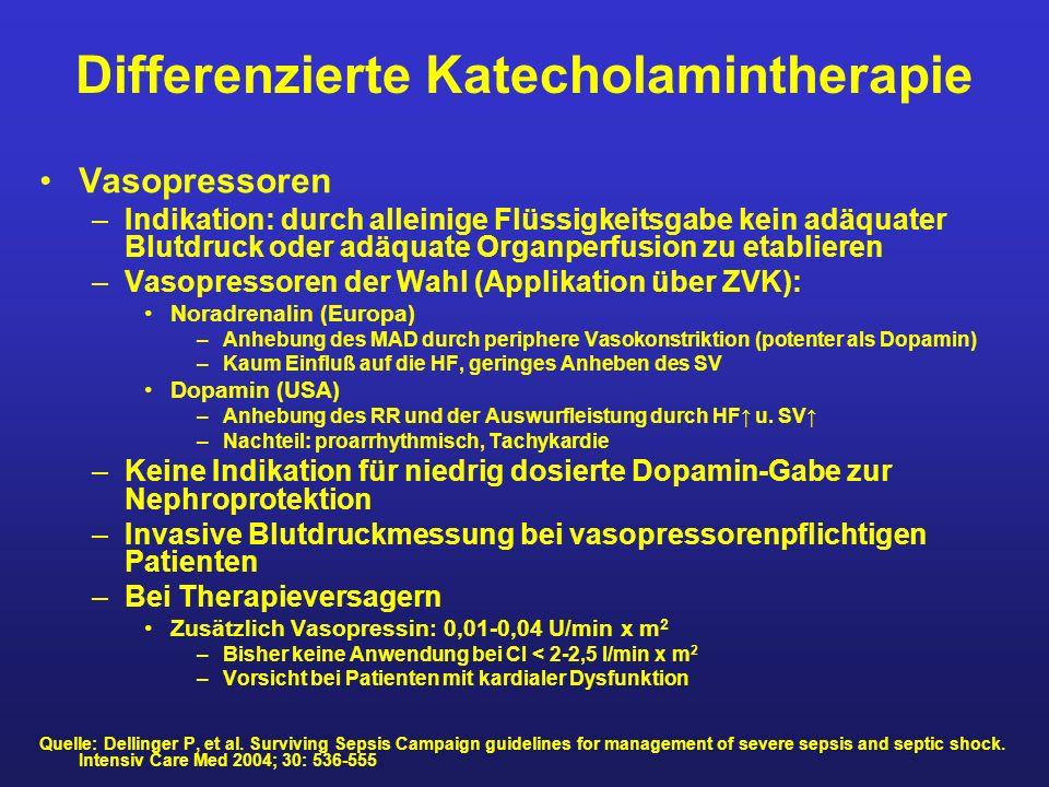 Differenzierte Katecholamintherapie Vasopressoren –Indikation: durch alleinige Flüssigkeitsgabe kein adäquater Blutdruck oder adäquate Organperfusion