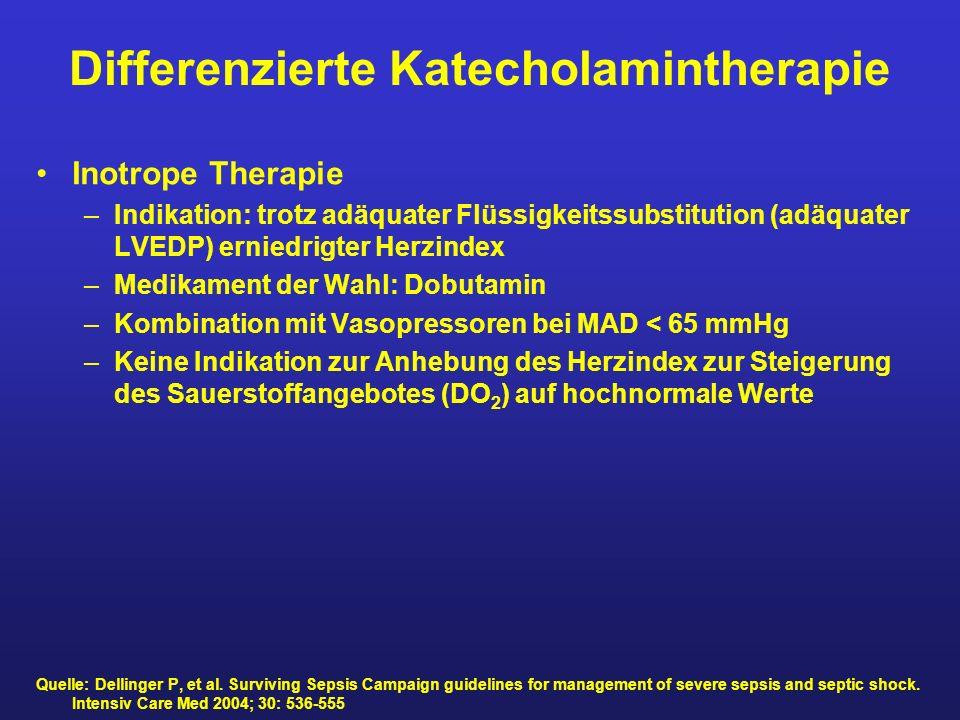 Differenzierte Katecholamintherapie Inotrope Therapie –Indikation: trotz adäquater Flüssigkeitssubstitution (adäquater LVEDP) erniedrigter Herzindex –