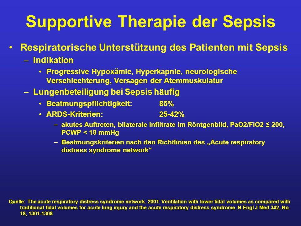 Supportive Therapie der Sepsis Respiratorische Unterstützung des Patienten mit Sepsis –Indikation Progressive Hypoxämie, Hyperkapnie, neurologische Ve
