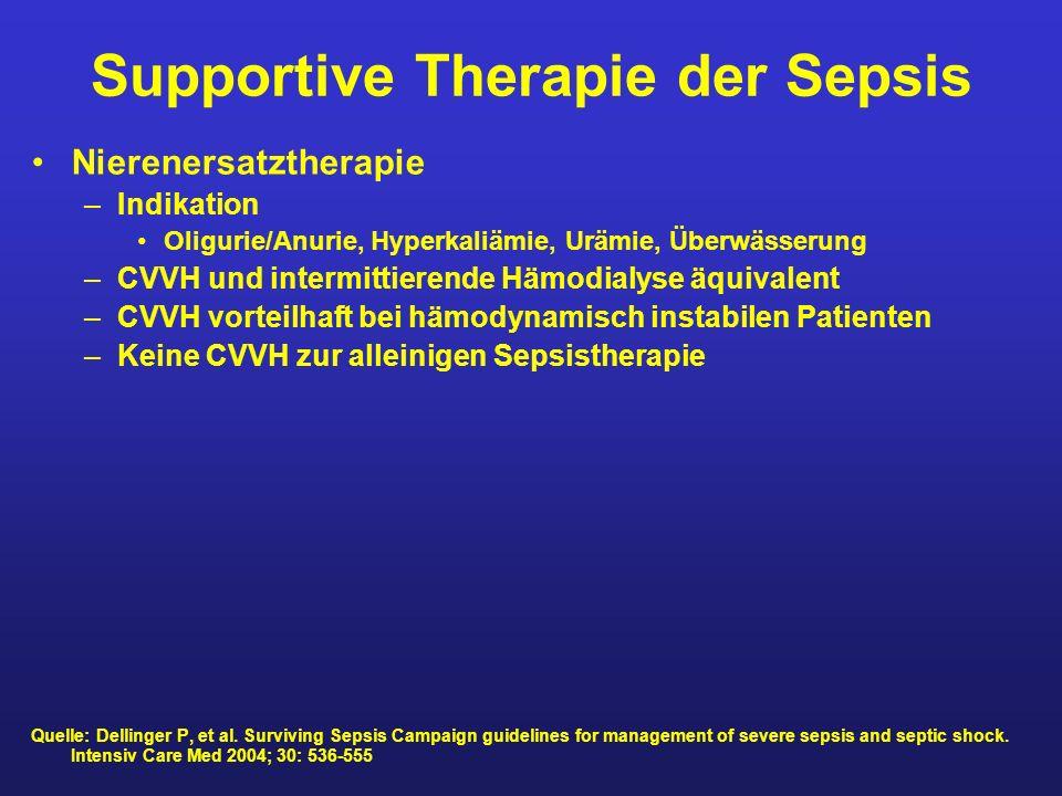 Supportive Therapie der Sepsis Nierenersatztherapie –Indikation Oligurie/Anurie, Hyperkaliämie, Urämie, Überwässerung –CVVH und intermittierende Hämod