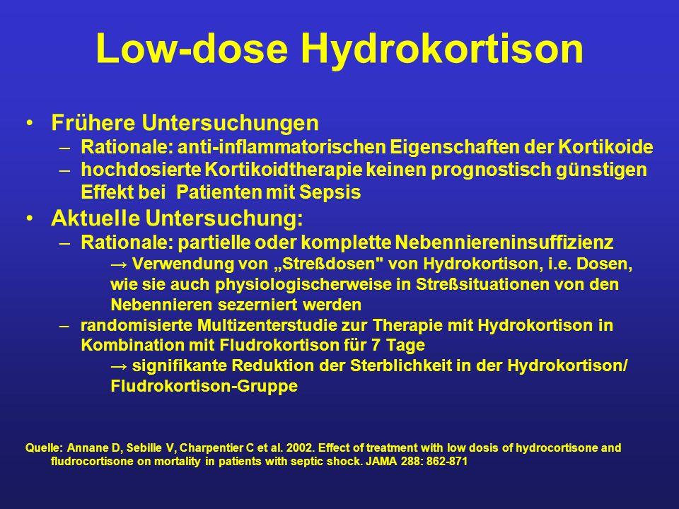 Low-dose Hydrokortison Frühere Untersuchungen –Rationale: anti-inflammatorischen Eigenschaften der Kortikoide –hochdosierte Kortikoidtherapie keinen p