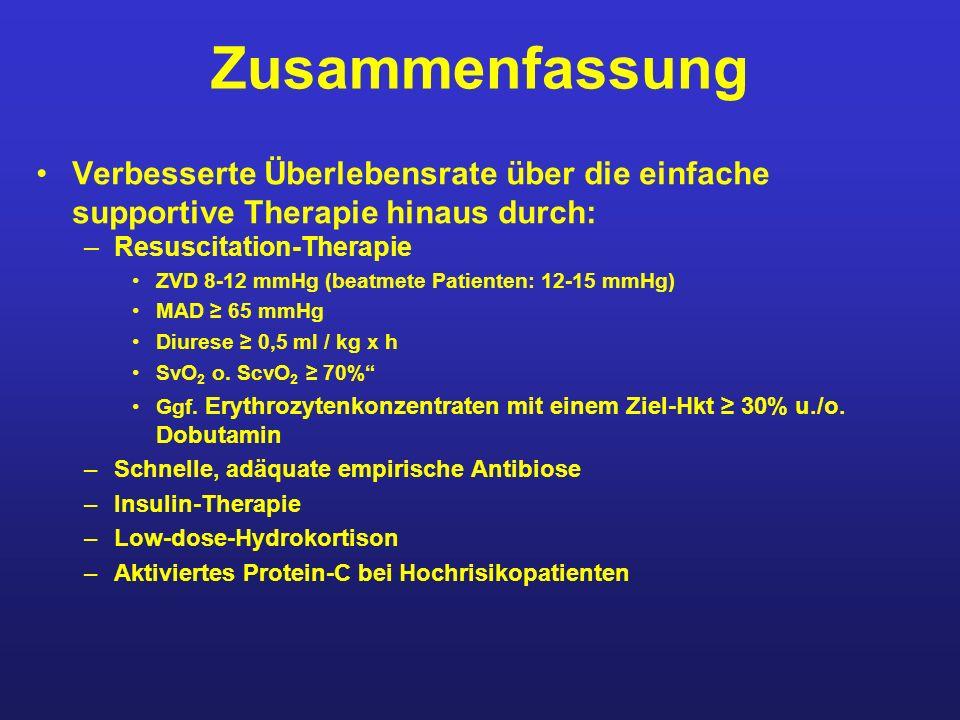 Zusammenfassung Verbesserte Überlebensrate über die einfache supportive Therapie hinaus durch: –Resuscitation-Therapie ZVD 8-12 mmHg (beatmete Patient