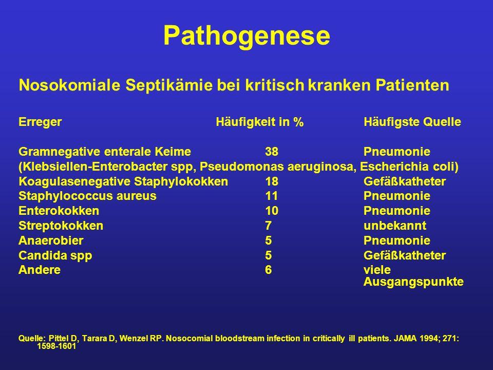 Pathogenese Nosokomiale Septikämie bei kritisch kranken Patienten ErregerHäufigkeit in %Häufigste Quelle Gramnegative enterale Keime38Pneumonie (Klebs