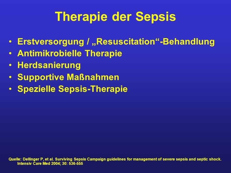 Supportive Therapie der Sepsis Respiratorische Unterstützung des Patienten mit Sepsis –Indikation Progressive Hypoxämie, Hyperkapnie, neurologische Verschlechterung, Versagen der Atemmuskulatur –Lungenbeteiligung bei Sepsis häufig Beatmungspflichtigkeit:85% ARDS-Kriterien:25-42% –akutes Auftreten, bilaterale Infiltrate im Röntgenbild, PaO2/FiO2 200, PCWP < 18 mmHg –Beatmungskriterien nach den Richtlinien des Acute respiratory distress syndrome network Quelle: The acute respiratory distress syndrome network.