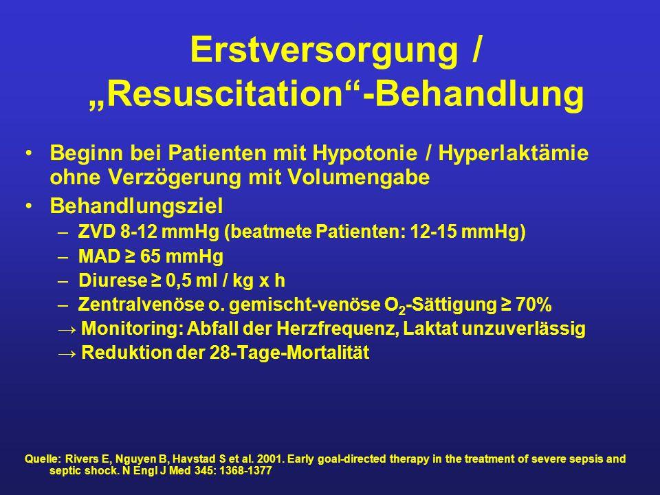 Zusammenfassung Verbesserte Überlebensrate über die einfache supportive Therapie hinaus durch: –Resuscitation-Therapie ZVD 8-12 mmHg (beatmete Patienten: 12-15 mmHg) MAD 65 mmHg Diurese 0,5 ml / kg x h SvO 2 o.