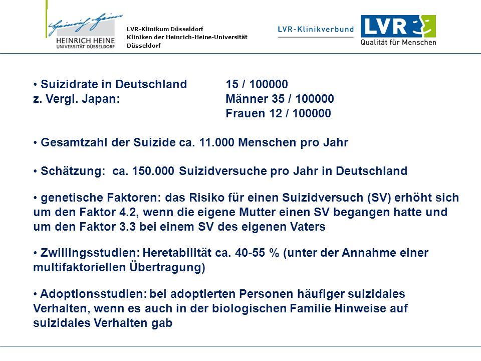 LVR-Klinikum Düsseldorf Kliniken der Heinrich-Heine-Universität Düsseldorf Suizidrate in Deutschland15 / 100000 z. Vergl. Japan: Männer 35 / 100000 Fr