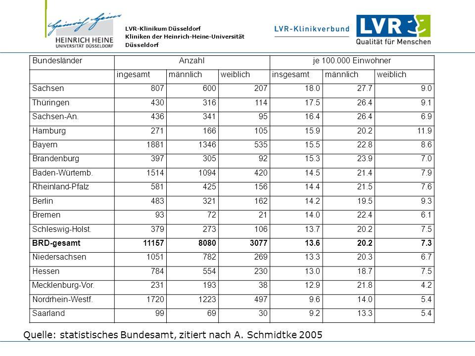 LVR-Klinikum Düsseldorf Kliniken der Heinrich-Heine-Universität Düsseldorf BundesländerAnzahlje 100.000 Einwohner ingesamtmännlichweiblichinsgesamtmän