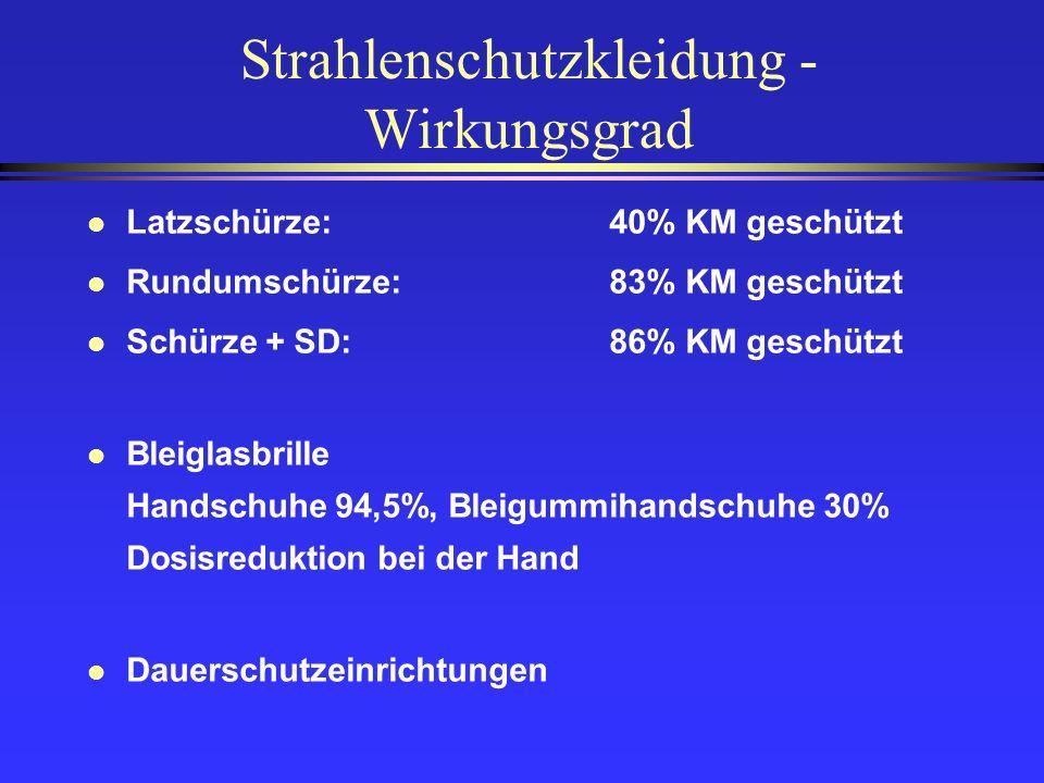 Strahlenschutzkleidung - Wirkungsgrad l Latzschürze:40% KM geschützt l Rundumschürze:83% KM geschützt l Schürze + SD:86% KM geschützt l Bleiglasbrille