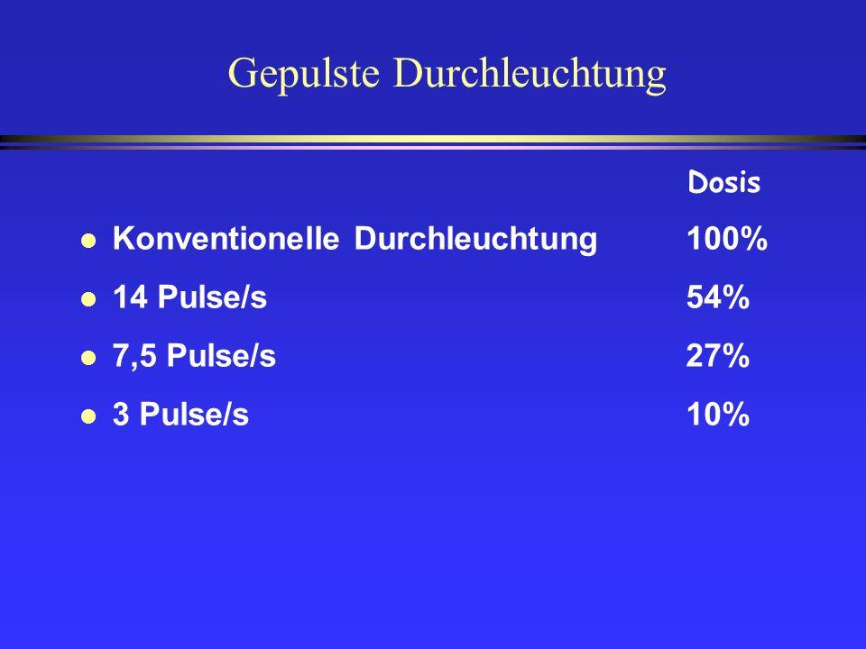 Gepulste Durchleuchtung l Konventionelle Durchleuchtung100% l 14 Pulse/s54% l 7,5 Pulse/s27% l 3 Pulse/s10% Dosis