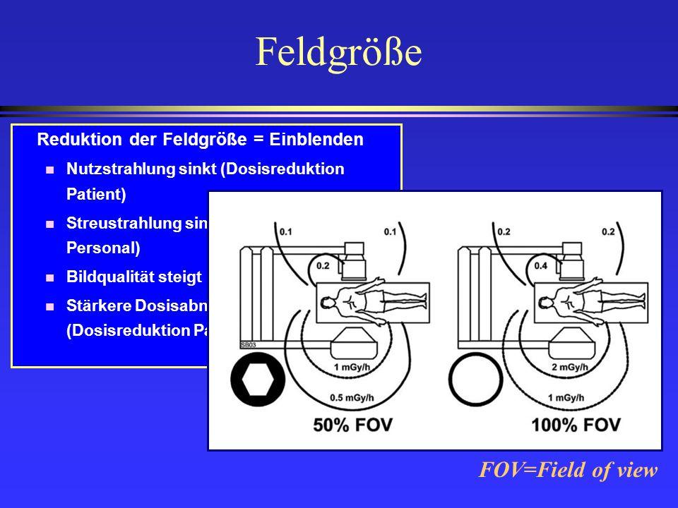 Feldgröße Reduktion der Feldgröße = Einblenden n Nutzstrahlung sinkt (Dosisreduktion Patient) n Streustrahlung sinkt (Dosisreduktion Personal) n Bildq