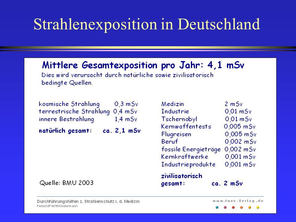 Kollektive Dosis durch Röntgendiagnostik (Deutschland 1997) Anteile der verschiedenen Untersuchungsarten
