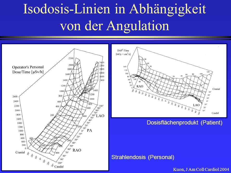 Isodosis-Linien in Abhängigkeit von der Angulation Kuon, J Am Coll Cardiol 2004 Dosisflächenprodukt (Patient) Strahlendosis (Personal)