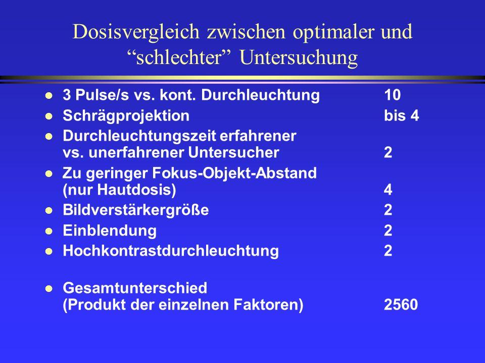 Dosisvergleich zwischen optimaler und schlechter Untersuchung l 3 Pulse/s vs. kont. Durchleuchtung10 l Schrägprojektionbis 4 l Durchleuchtungszeit erf
