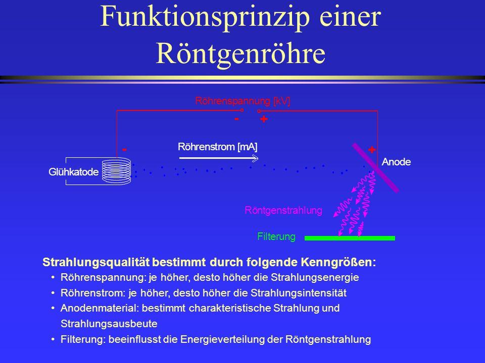 Funktionsprinzip einer Röntgenröhre Strahlungsqualität bestimmt durch folgende Kenngrößen: Röhrenspannung: je höher, desto höher die Strahlungsenergie