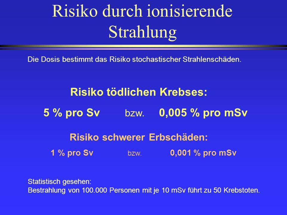 Risiko durch ionisierende Strahlung Risiko tödlichen Krebses: 5 % pro Sv bzw. 0,005 % pro mSv Risiko schwerer Erbschäden: 1 % pro Sv bzw. 0,001 % pro