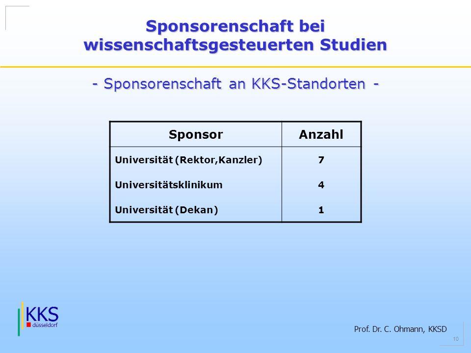 Prof. Dr. C. Ohmann, KKSD 10 SponsorAnzahl Universität (Rektor,Kanzler)7 Universitätsklinikum4 Universität (Dekan)1 Sponsorenschaft bei wissenschaftsg