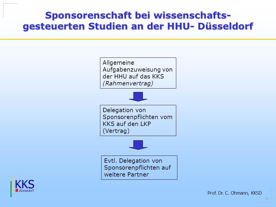 Prof. Dr. C. Ohmann, KKSD 11 Allgemeine Aufgabenzuweisung von der HHU auf das KKS (Rahmenvertrag) Delegation von Sponsorenpflichten vom KKS auf den LK