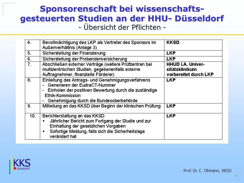 Prof. Dr. C. Ohmann, KKSD 15 Sponsorenschaft bei wissenschafts- gesteuerten Studien an der HHU- Düsseldorf - Übersicht der Pflichten -