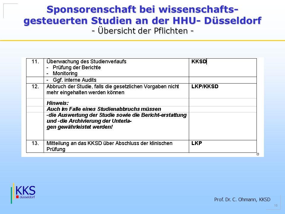 Prof. Dr. C. Ohmann, KKSD 16 Sponsorenschaft bei wissenschafts- gesteuerten Studien an der HHU- Düsseldorf - Übersicht der Pflichten -