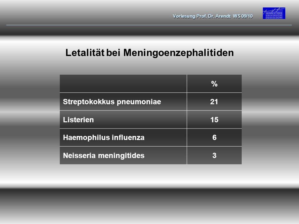 Vorlesung Prof. Dr. Arendt WS 09/10 Letalität bei Meningoenzephalitiden % Streptokokkus pneumoniae21 Listerien15 Haemophilus influenza6 Neisseria meni