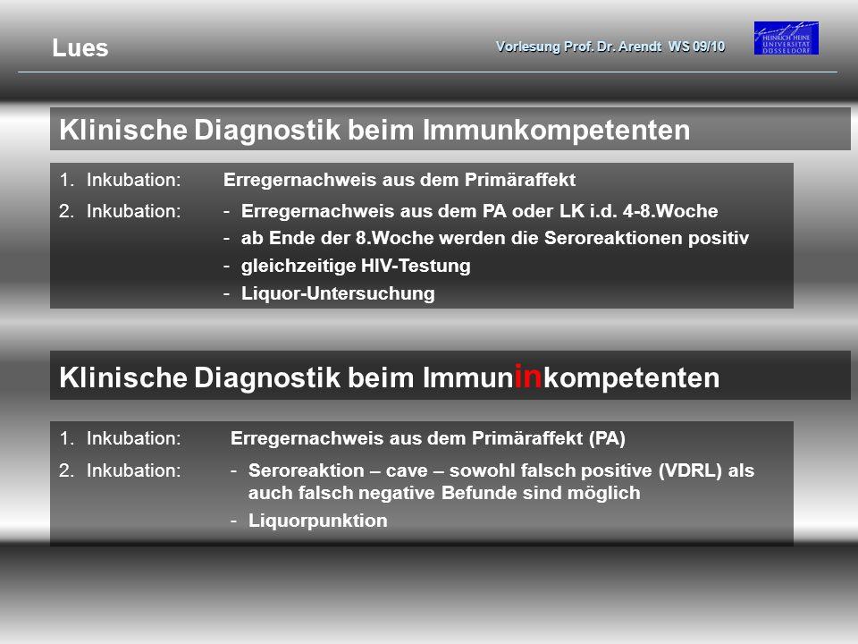 Vorlesung Prof. Dr. Arendt WS 09/10 Klinische Diagnostik beim Immunkompetenten 1.Inkubation:Erregernachweis aus dem Primäraffekt 2.Inkubation:-Erreger