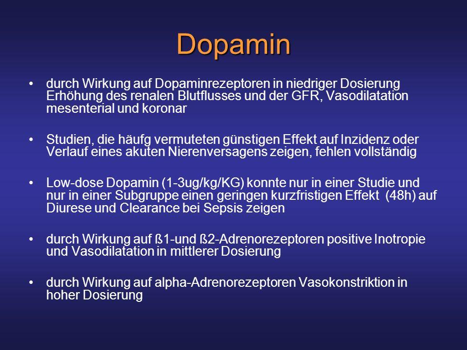 Dopamin durch Wirkung auf Dopaminrezeptoren in niedriger Dosierung Erhöhung des renalen Blutflusses und der GFR, Vasodilatation mesenterial und koronar Studien, die häufg vermuteten günstigen Effekt auf Inzidenz oder Verlauf eines akuten Nierenversagens zeigen, fehlen vollständig Low-dose Dopamin (1-3ug/kg/KG) konnte nur in einer Studie und nur in einer Subgruppe einen geringen kurzfristigen Effekt (48h) auf Diurese und Clearance bei Sepsis zeigen durch Wirkung auf ß1-und ß2-Adrenorezeptoren positive Inotropie und Vasodilatation in mittlerer Dosierung durch Wirkung auf alpha-Adrenorezeptoren Vasokonstriktion in hoher Dosierung