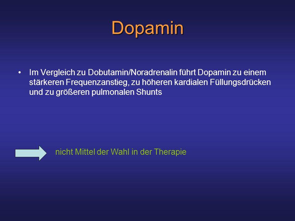 Dopamin Im Vergleich zu Dobutamin/Noradrenalin führt Dopamin zu einem stärkeren Frequenzanstieg, zu höheren kardialen Füllungsdrücken und zu größeren pulmonalen Shunts nicht Mittel der Wahl in der Therapie
