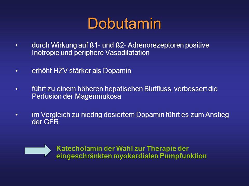 Dobutamin durch Wirkung auf ß1- und ß2- Adrenorezeptoren positive Inotropie und periphere Vasodilatation erhöht HZV stärker als Dopamin führt zu einem höheren hepatischen Blutfluss, verbessert die Perfusion der Magenmukosa im Vergleich zu niedrig dosiertem Dopamin führt es zum Anstieg der GFR Katecholamin der Wahl zur Therapie der eingeschränkten myokardialen Pumpfunktion