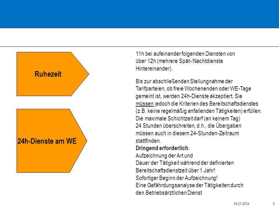 3 18.01.2014 Ruhezeit 24h-Dienste am WE 11h bei aufeinander folgenden Diensten von über 12h (mehrere Spät-/Nachtdienste Hintereinander). Bis zur absch