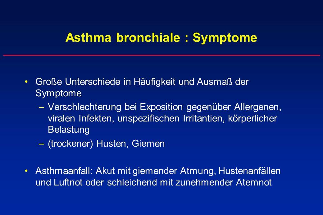 Große Unterschiede in Häufigkeit und Ausmaß der Symptome –Verschlechterung bei Exposition gegenüber Allergenen, viralen Infekten, unspezifischen Irrit