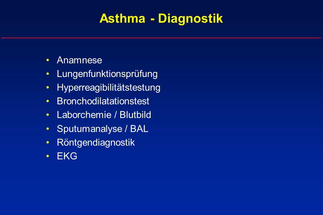 Asthma - Diagnostik Anamnese Lungenfunktionsprüfung Hyperreagibilitätstestung Bronchodilatationstest Laborchemie / Blutbild Sputumanalyse / BAL Röntge