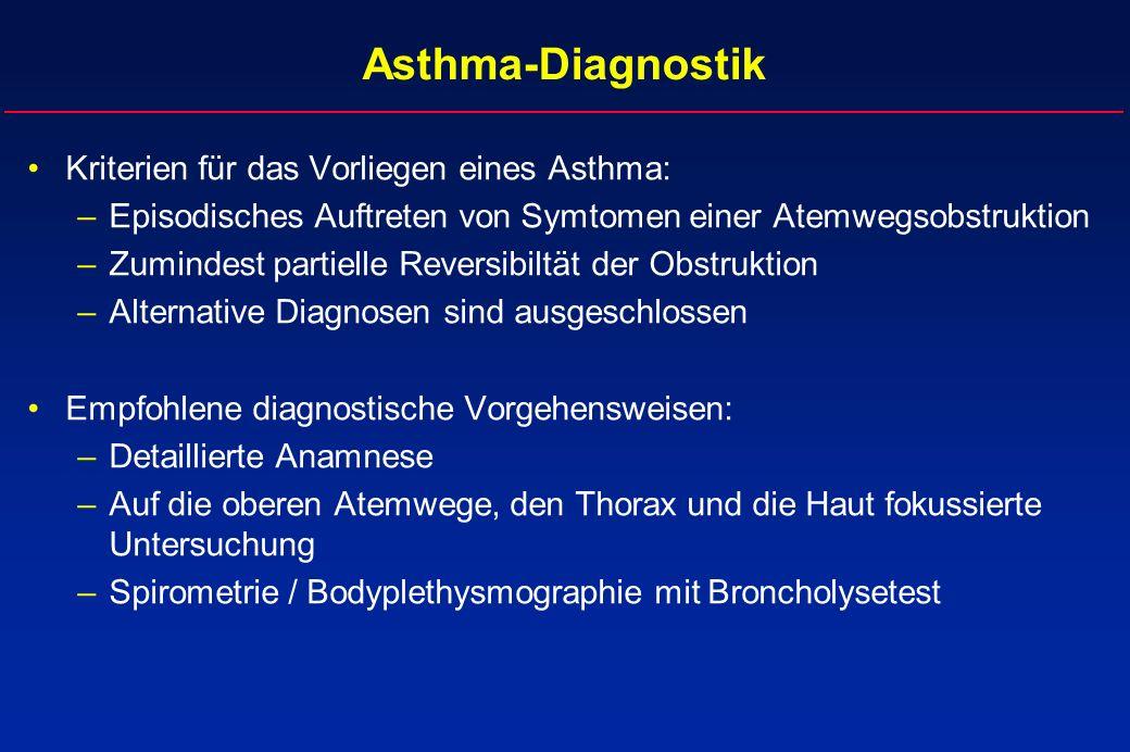 Asthma-Diagnostik Kriterien für das Vorliegen eines Asthma: –Episodisches Auftreten von Symtomen einer Atemwegsobstruktion –Zumindest partielle Revers