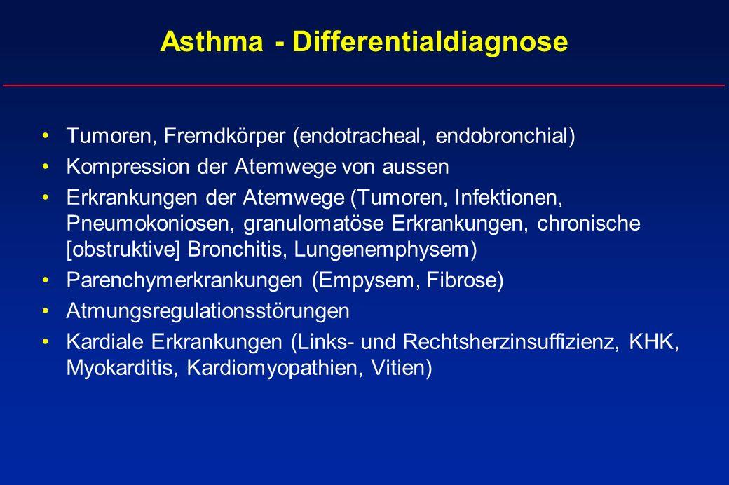 Asthma - Differentialdiagnose Tumoren, Fremdkörper (endotracheal, endobronchial) Kompression der Atemwege von aussen Erkrankungen der Atemwege (Tumore