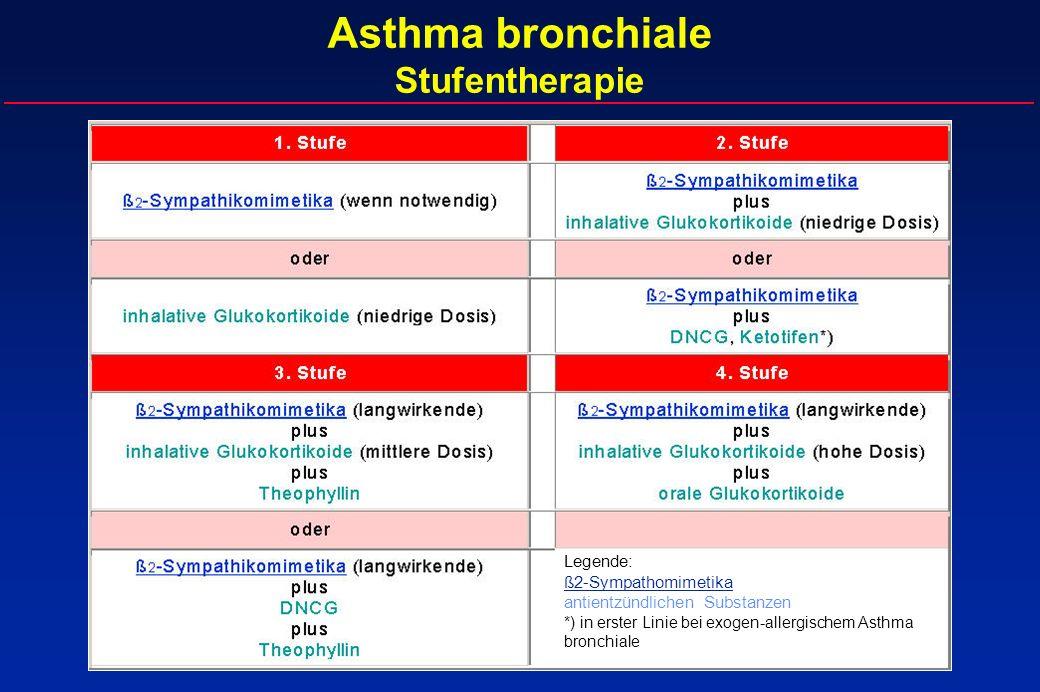 Asthma bronchiale Stufentherapie Legende: ß2-Sympathomimetika antientzündlichen Substanzen *) in erster Linie bei exogen-allergischem Asthma bronchial