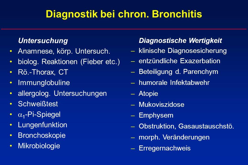 Diagnostik bei chron. Bronchitis Untersuchung Anamnese, körp. Untersuch. biolog. Reaktionen (Fieber etc.) Rö.-Thorax, CT Immunglobuline allergolog. Un